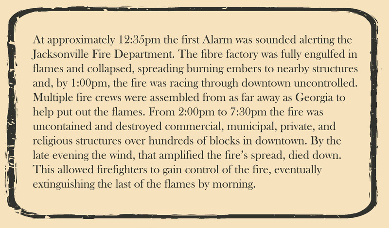 Narrative Card: Timeline - First Alarm to Fire Under Control
